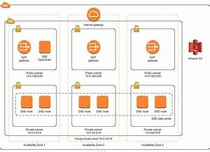 Aws Architecture Diagram  U2014 With 2019 New Icons  U0026 Over 50