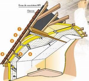 Isolation Thermique Combles : maison ossature bois isolation thermique et acoustique ~ Premium-room.com Idées de Décoration