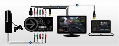Capture Roxio Pro Setup Ps3 Playstation Cap
