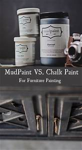 were getting lots of questions about how mudpaint compares With what kind of paint to use on kitchen cabinets for dog blueprint wall art