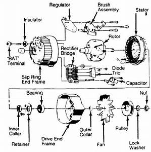 Automotive Wiring Diagram   Probably Super Free Wiring Diagram For Automotive Alternator Photos