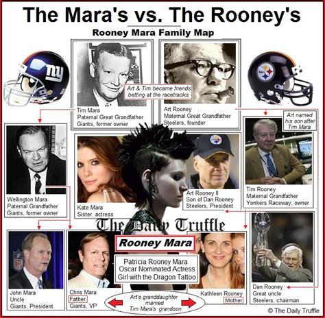rooney mara football family