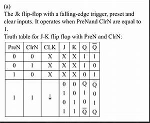 Solved  How Did They Get This Truth Table For The Jk Flip