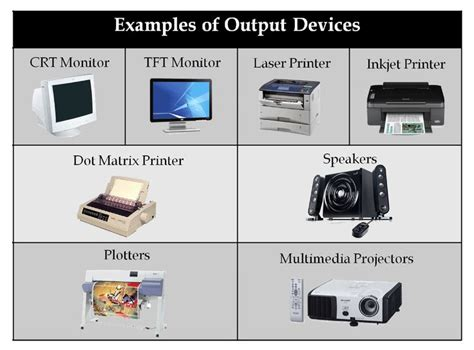hardware components  convey information