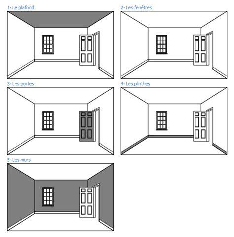 comment peindre une chambre pour l agrandir comment peindre une chambre pour l agrandir maison