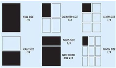 steam table pan size chart pan guide
