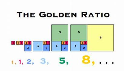 Ratio Golden Fibonacci Phi Numbers Rectangles Rectangle