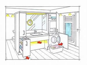 Waschmaschine Auf Trockner Stapeln : badezimmer mit waschmaschine und trockner google keres s ~ Markanthonyermac.com Haus und Dekorationen