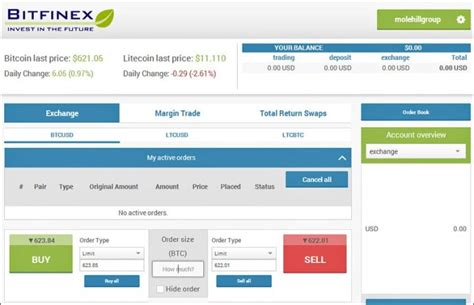 exchange bitcoin choose right bitfinex enables litecoin dollars ltc hong kong each