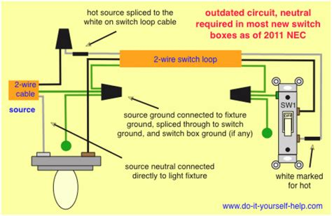 Electrical How Wire Gfci Switch With Power