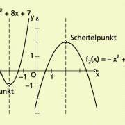 Quadratische Funktionen Scheitelpunkt Berechnen : quadratische funktionen in mathematik sch lerlexikon ~ Themetempest.com Abrechnung