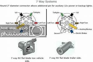2006 Chevy Trailer Wiring Diagram Trendiagram Antennablu It