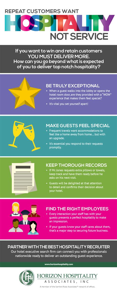 customers  hospitality  service infographic