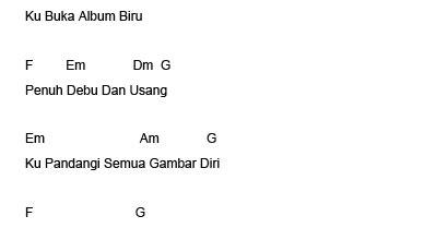 lirik lagu  chord lagu indonesia lyric chord bunda