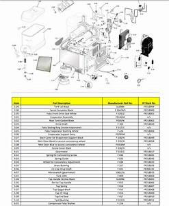 Identifying Machine Parts  U2013 Eskimo Joe U0026 39 S Uk Support