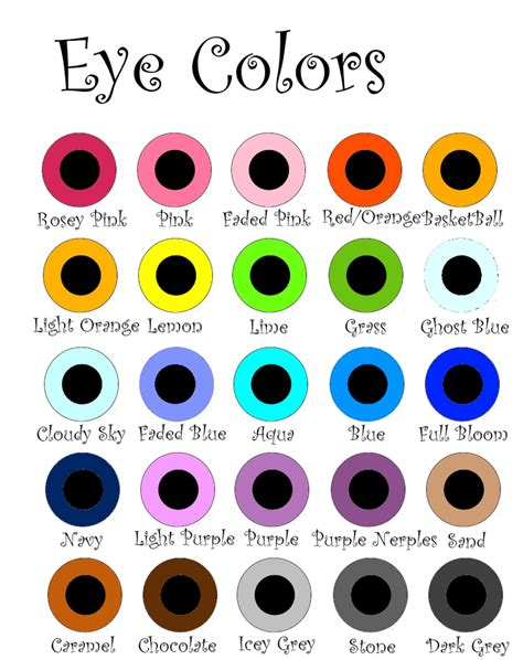 what does my eye color say about me eye colors by exbp on deviantart