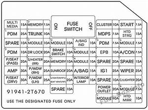 Fuse Box Diagram  U0026gt  Kia Optima  Tf  2011