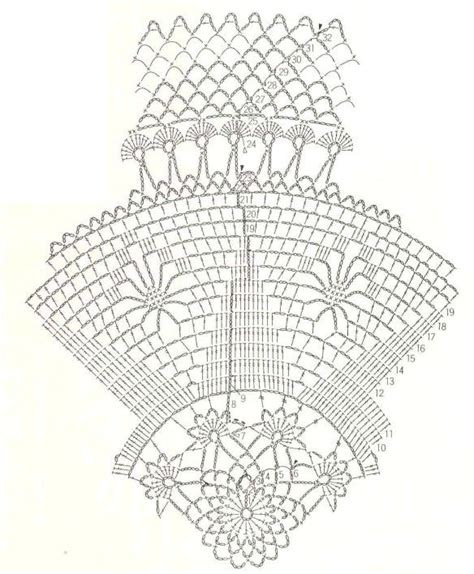 comment faire une nappe ronde les 25 meilleures id 233 es concernant nappe en crochet sur rideaux en crochet motif de