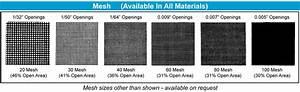 Mesh Sizes Perforated Materials Sure Flow Custom Strainer