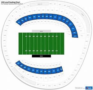 Rfk Stadium Seating Chart Rfk Stadium Seating For Football Rateyourseats Com