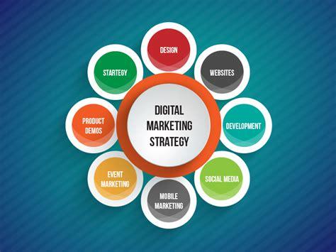 digital marketing company of digital marketing companies digital marketing