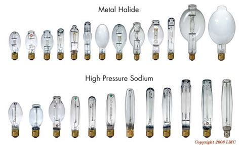 what s difference between metal halide and high pressure