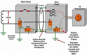 Diagram  Solar Panel Grounding Wiring Diagram Full