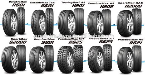 Chinese Passenger Car Tyre Suv Tyre With 245/70r16 High