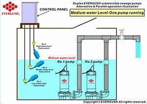 Efk Submersible Cutter Sewage Pumps