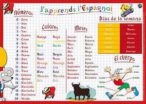 J'apprends l'Espagnol Set de table ou sous main educatif pour enfants création Editions Aris