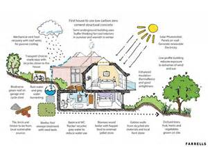 farrells awarded planning for new eco house netmagmedia ltd