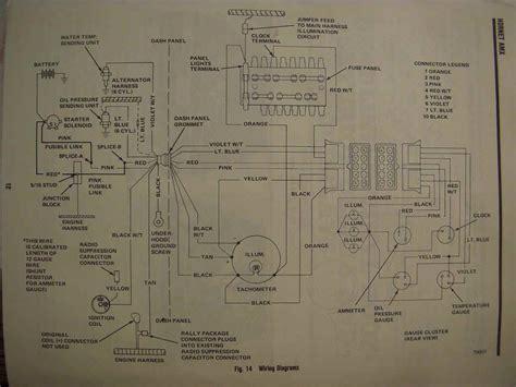 1974 Amc Javelin Wiring Diagram by Troubleshooting