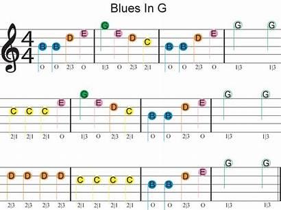 Guitar Songs Beginner Acoustic Play Blues Tab