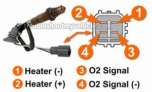 Part 1 -how To Test The Rear O2 Heater