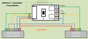 Schema Detecteur De Mouvement : test du d tecteur universel fibaro fgbs 001 ~ Melissatoandfro.com Idées de Décoration