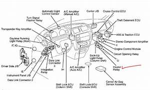 1999 Avalon  The Heater Blower Is Not Functioning At Any
