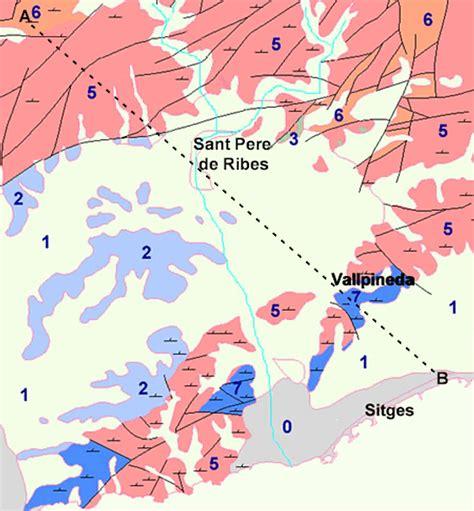 geological history sant pere de ribes basin barcelona