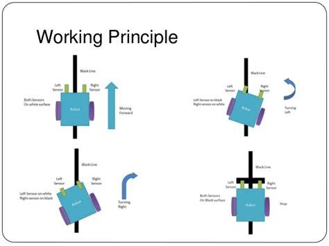 How Make Line Follower Robot