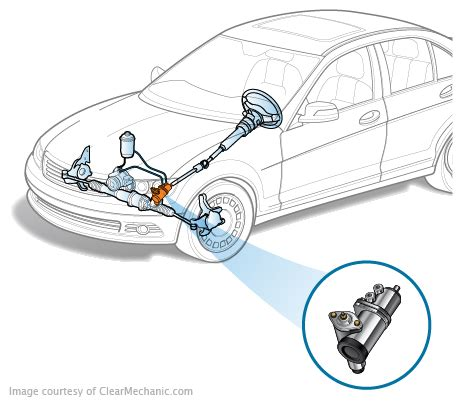 steering gearbox replacement cost repairpal estimate