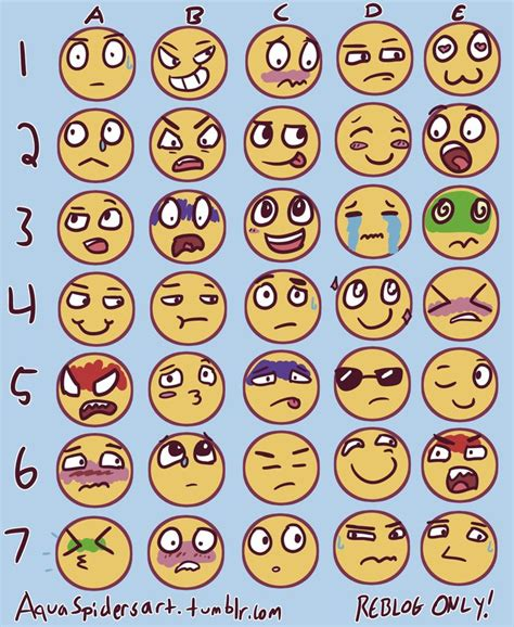 Meme Expression Faces - 18 best facial expressions emotion images on pinterest drawing ideas drawing tips and