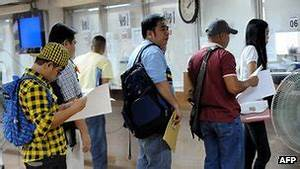 Philippines bans its workers from 41 countries - BBC News