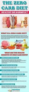 the zero carb quot carnivore quot diet healthy or harmful zero