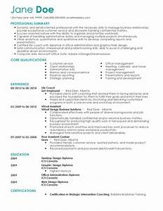 Sample Coach Cover Letter Professional Life Coach Templates To Showcase Your Talent