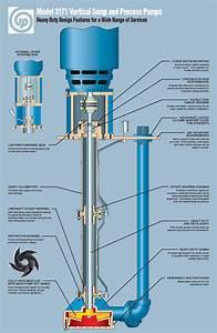 Water Irrigation Wiring Diagrams Water Irrigation Parts