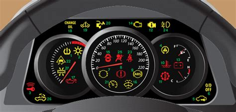 car dashboard lights 27 vehicle dashboard symbols deciphered