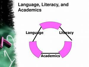 PPT - Dual Language Programs PowerPoint Presentation - ID ...