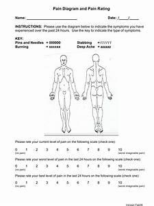 Body Pain Diagram And Pain Rating Sheet Download Printable