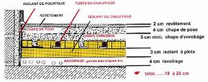 Epaisseur Dalle Maison : paisseur dalle ~ Premium-room.com Idées de Décoration