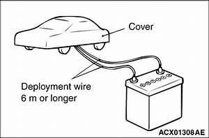 Air Bag Module Disposal Procedures