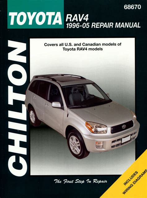 free online car repair manuals download 2002 toyota mr2 electronic throttle control download free 2002 toyota rav4 repair manual free download freemixfa
